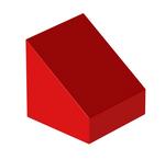 T14 Módulo triangular