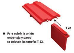 T22 Cenefa