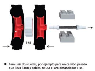 T45 Aro distanciador